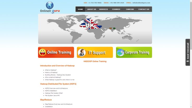 ONLINEITGURU  Gives  Online & Corporate  Cognos TM1 Trainings  with  12+Expert, 100%Live  Projects ,Free DEMO 's  USA,UK,Canada, Australia, India, Singapore   all  the  world.