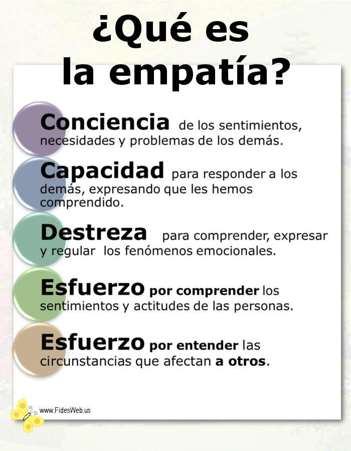 ¿Qué es la empatía? ¿Cuál es su Significado? Ejemplos de empatía. Empatía negativa ¿Cómo desarrollar la empatía?
