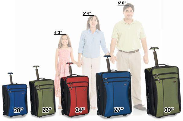 Wheeled Luggage Size Guide