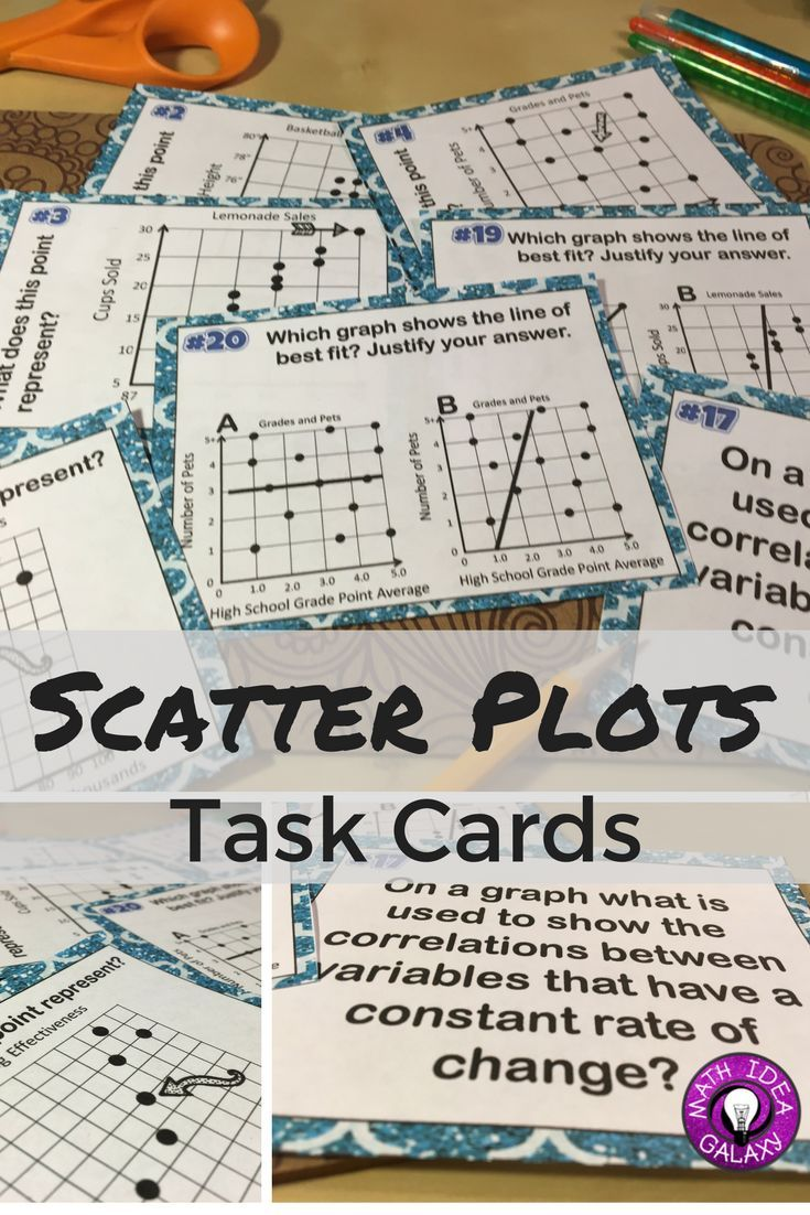 Task cards give you so many options on engaging ways to practice working with scatter plots and their line of best fit. Perfect for stations, cyclical review, or just an alternative to worksheets. This set is a  great addition to any unit on scatter plots and supports CCSS 8.SP.A.1!