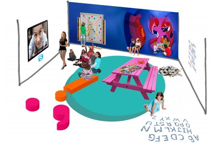 Samen met Liag en Juf040 een taalatelier ontwikkeld volgens het Steve Jobs schoolmodel. Leerlingen leren hier over taal op verschillende manieren.