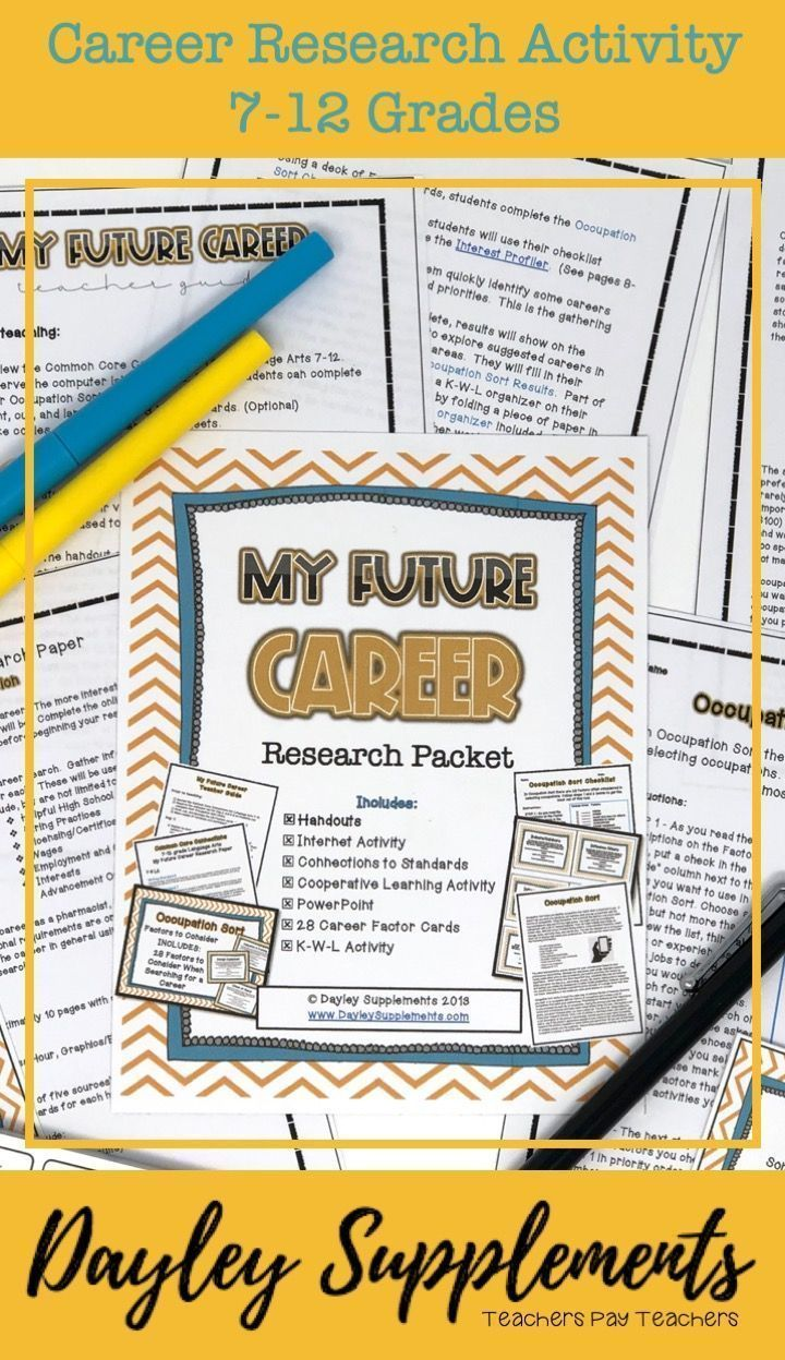 Career Research Activity Career Development Lessons My Future