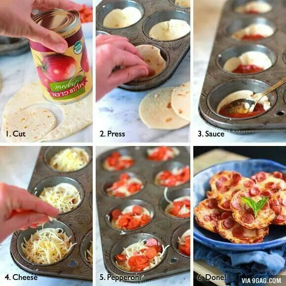Muffin pan pizzas. Fingerfood suitable for every occassion. Guide in picture.