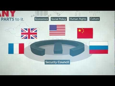 How does the United Nations work?   RMIT University - YouTube.  Much better, simpler, clearer images.