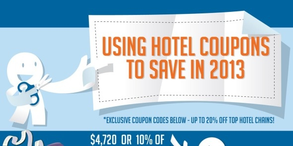 Using hotel coupons to save money in 2013, including Days Inn, Motel 6, Super 8, Red Roof & Wyndham.