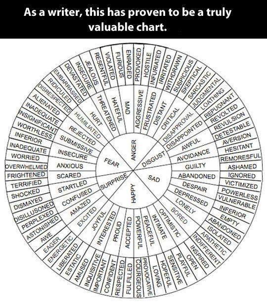 Word options- creative writing
