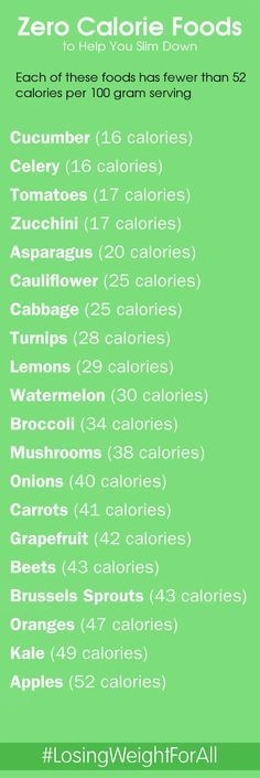 cool Zero Calorie Foods                                                       …... (loss the weight)