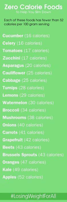 cool Zero Calorie Foods …...