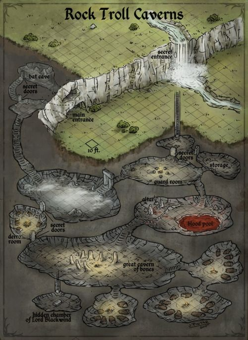 Tabletop Gaming Resources