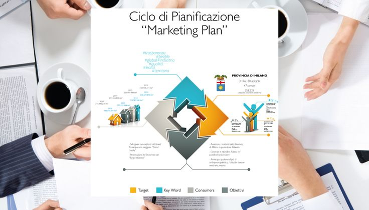 Amiacque brand - Marketing Plan