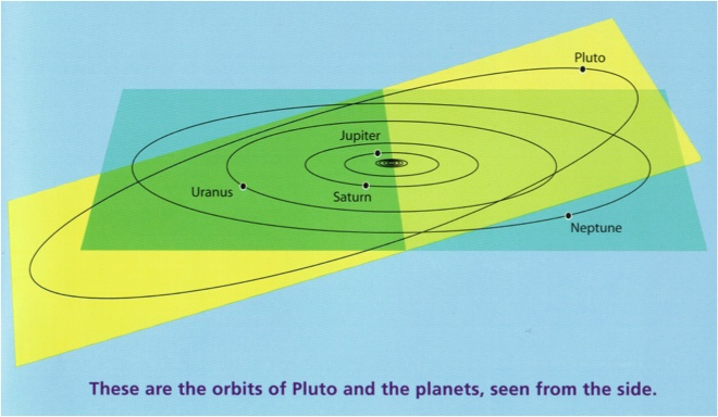 the gas planets and pluto - photo #42