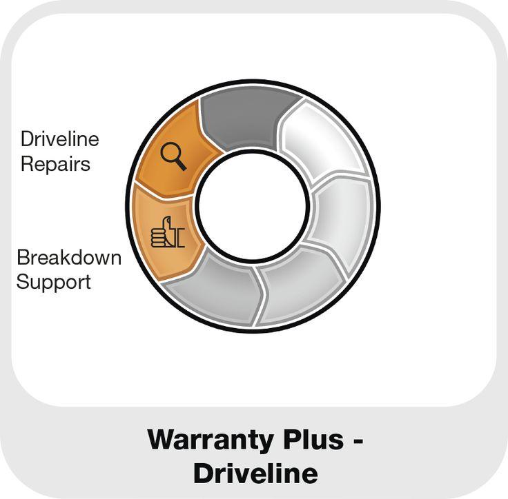 MultiSupport-Icon-Warranty-Plus-Driveline-UK