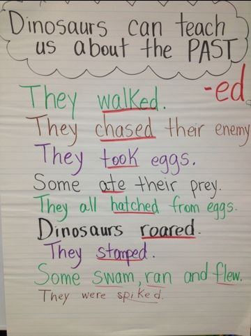 Best 47 Verb Activities images on Pinterest | Education