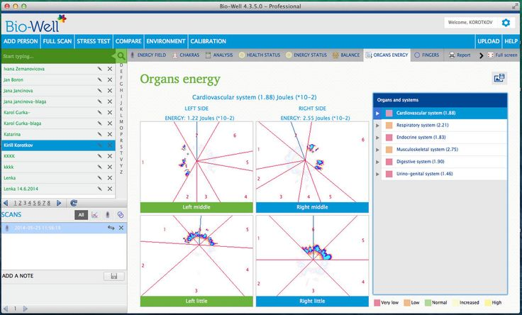 MONITORING ENERGY REACTIONS http://www.gdvsoftware.com/fingers-images/