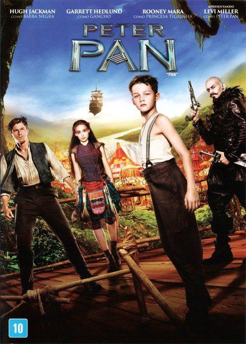 Watch Peter Pan Full Movie Online for Free in HD
