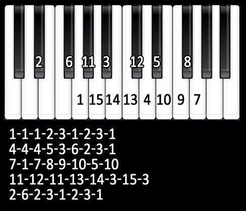 Если ты не знал, как сыграть имперский марш на пианино, то вот   thePO.ST