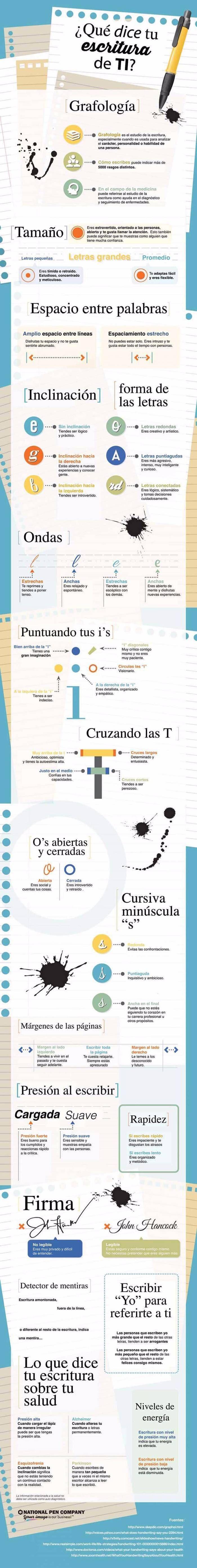 Descubre todo lo que tu caligrafía puede decir de ti. #infografías #grafología