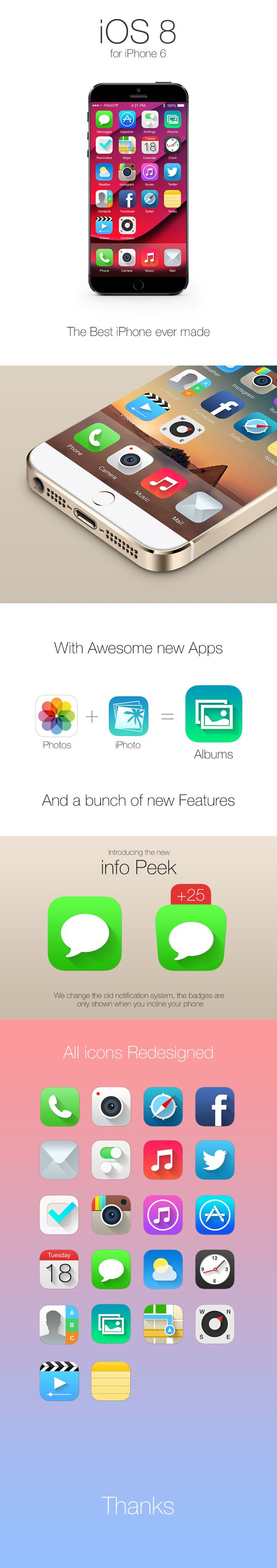 iOS 8 for iPhone 6 , now this I believe. Are you an iPhone lover? This newest piece of technology is for you!