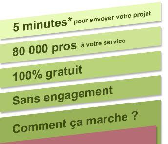 1000 id es sur le th me r gles de la piscine sur pinterest for Prix piscine maconnee