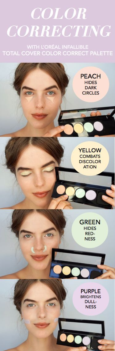Infallible Total Cover Color Correcting Palette. Neutralizes discolorations & imperfections and works across all skin tones.