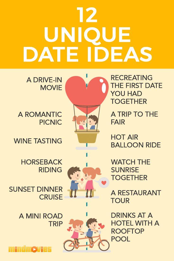 Creative first date ideas