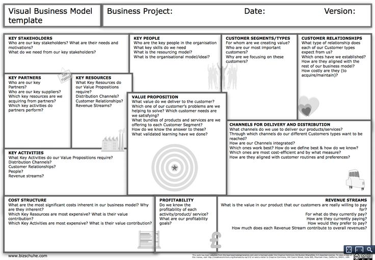 Visual Business Model Canvas. http://www.bizschuhe.com/wp-content/uploads/2013/01/Visual-Business-Model.pdf