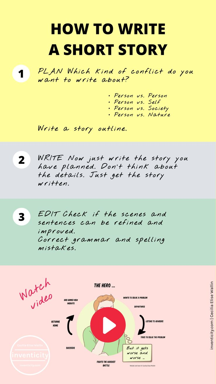 How to write a short story storytelling for beginners