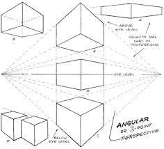 Image result for cylinder eye level below