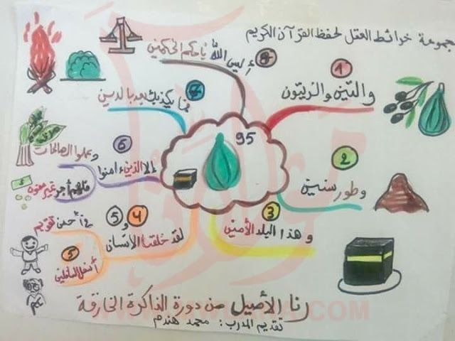 95 2b 25d8 25a7 25d9 2584 25d8 25aa 25d9 258a 25d9 2586 Islamic Books For Kids Islamic Kids Activities Muslim Kids Activities