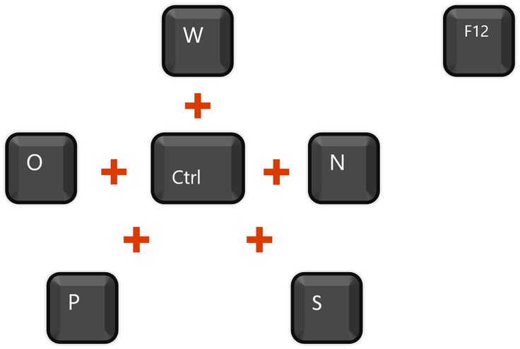 Hurtigtasterbrukes til å utføre handlinger ved hjelp av tastaturet og kalles snarveier fordi du jobber raskere med av dem. Opprett, lagre og lukk - hurtig.