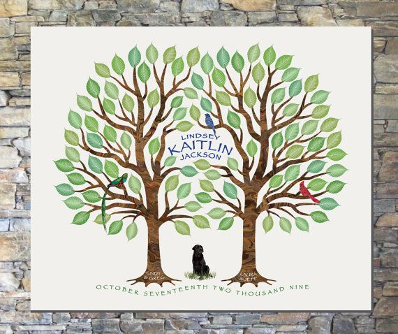26 best Family tree roots images on Pinterest