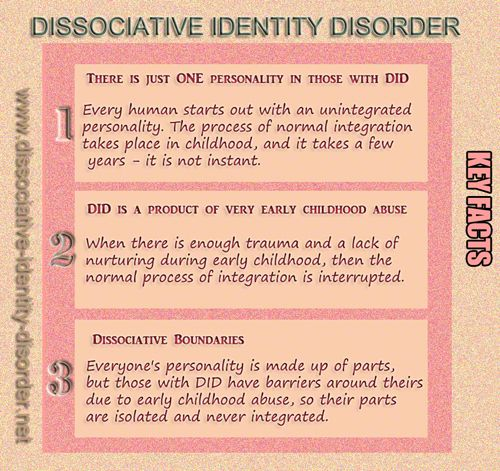the dissociative identity disorder psychology essay Dissociative identity disorder (did) is the name that the diagnostic and statistical manual for mental disorders-iv-text revision (dsm-iv-tr) uses for the disorder previously known as multiple personality disorder (american psychiatric association [apa], 2000).