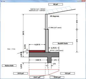 Gabion Retaining Wall Design Spreadsheet