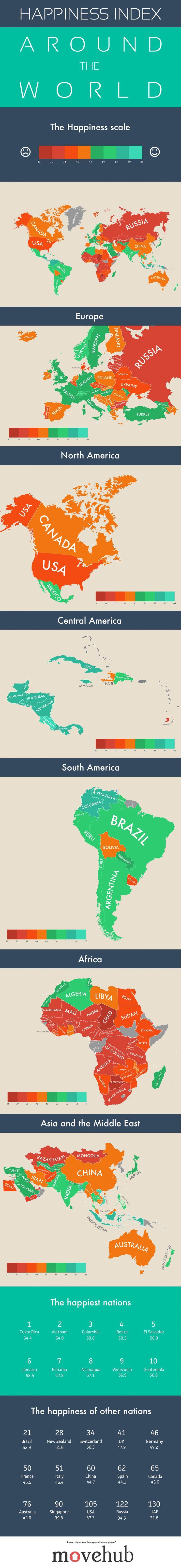 Happiness Index Around the World Infographic (Dia Internacional de la Felicidad, el 20 de marzo)