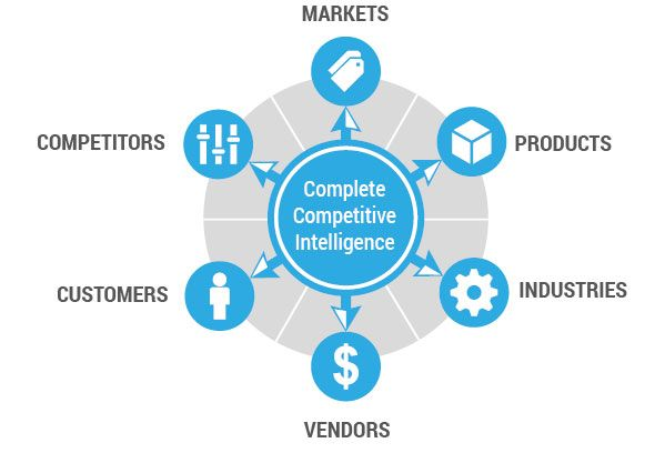 BiopharmaVantage provides up to date competitive intelligence. We take pride in providing high quality primary and secondary intelligence enabling our client take informed and smarter decisions.
