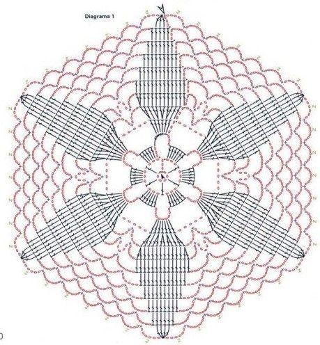 crochelinhasagulhas: Blusa preta de crochê3