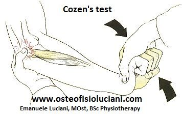 cozens test -lateral epicondylytis - tennis elbow