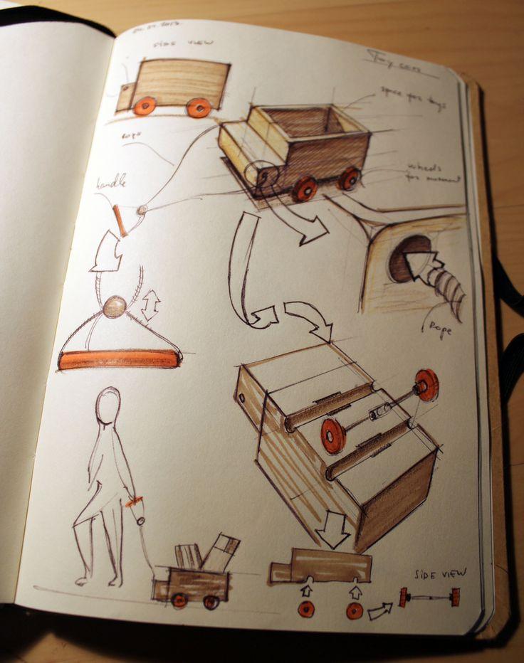 Cari, Toy Design