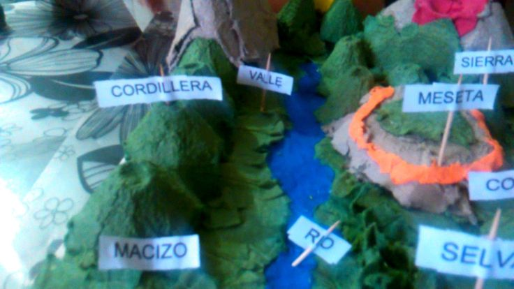 Maqueta relieve colombiano