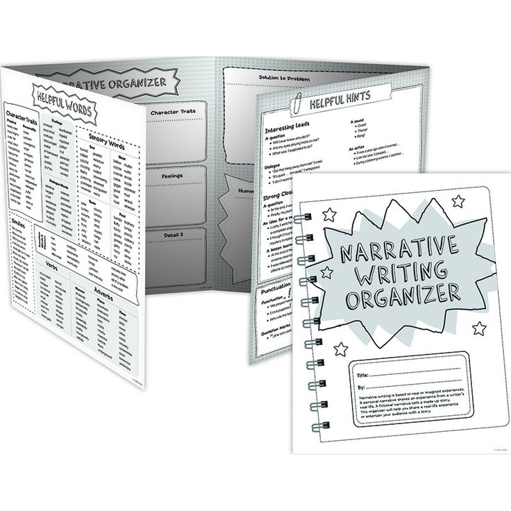 narrative writing process Narrative writing lessons teach students to entertain through written stories the narrative genre includes many text types, including adventure, fairy.