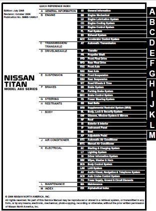 2006 Nissan Titan Repair Manual (SM6E-1A60U1)