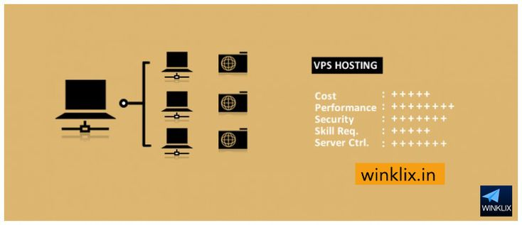 VPS hosting is at present utilizing a server utilizing a Windows working framework. Site hosting organizations are utilizing numerous varieties of Windows alongside the essential distinction depend…