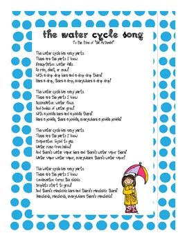 Drinking Water Songs For Toddlers