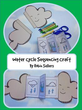 Водный Цикл {Вода Секвенирования Цикл Изготовления Карточек}