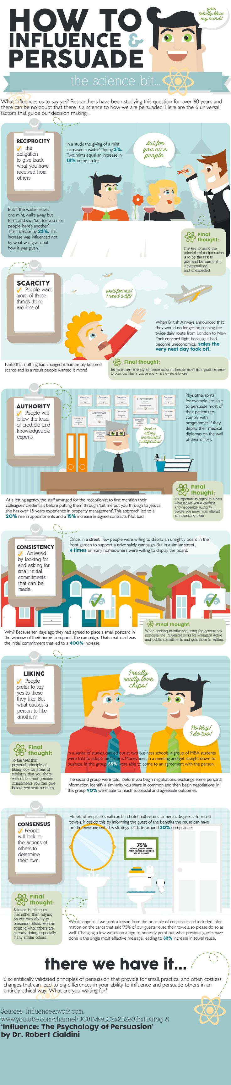 "ENTREPRENEURS - ""How do you persuade? The word ""influencer"" gets thrown around a lot in business, but how does the power of the persuasion really work? An infographic from U.K.-based virtual phone service Everreach, explains the elements companies can utilize to impact their customers and get to ""yes.""For businesses, the principles of ""reciprocity"" and ""scarcity"" are big factors in the persuasion game. Have a look!"""