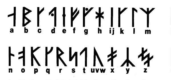 Viking Alphabet Would be cool with my sons name and his date in Roman numerals
