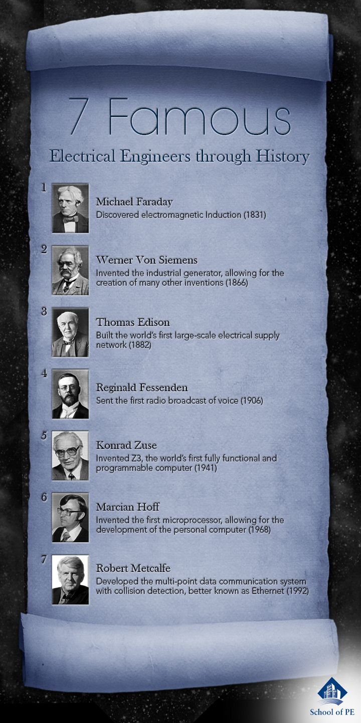 Here are 7 of the most accomplished Electrical Engineers. We didn't include Nikola Tesla because everyone knows him! #electricalengineer #engineering #engineer #electricity