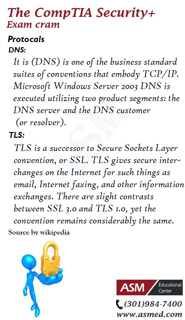 Comptia Security Protocals Dns Tls For More