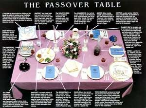 Passover Table - A helpful explanation of how the table is set. #passover www.sandersfirstfresh.com