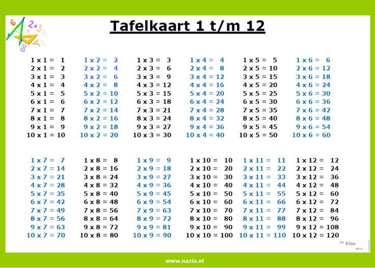 Tafelkaart 1 t/m 12   www.nazia.nl – De klas enzo…